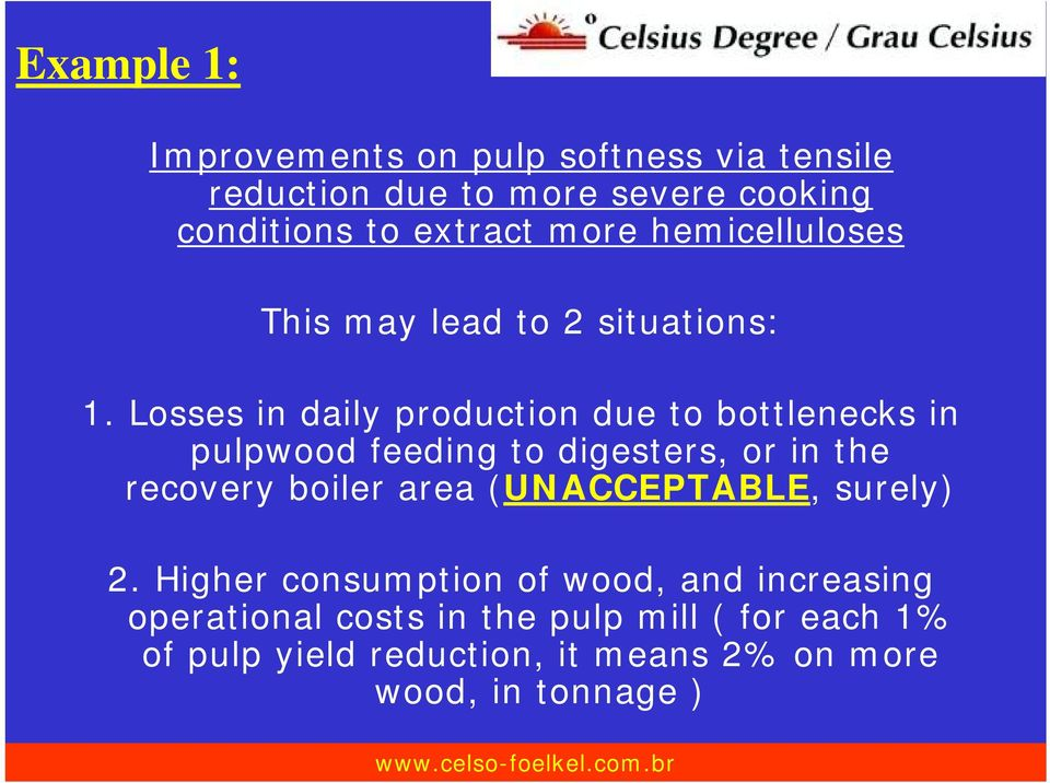 Losses in daily production due to bottlenecks in pulpwood feeding to digesters, or in the recovery boiler area