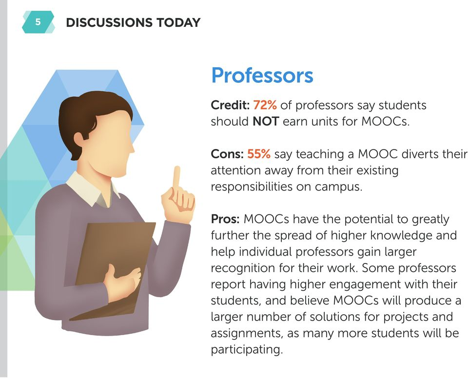 Pros: MOOCs have the potential to greatly further the spread of higher knowledge and help individual professors gain larger recognition for
