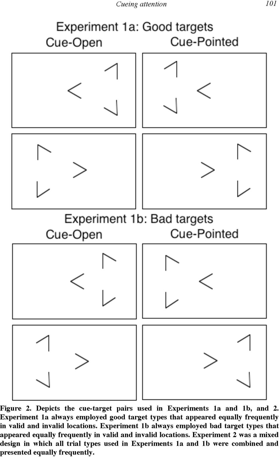 Experiment 1b always employed bad target types that appeared equally frequently in valid and invalid locations.