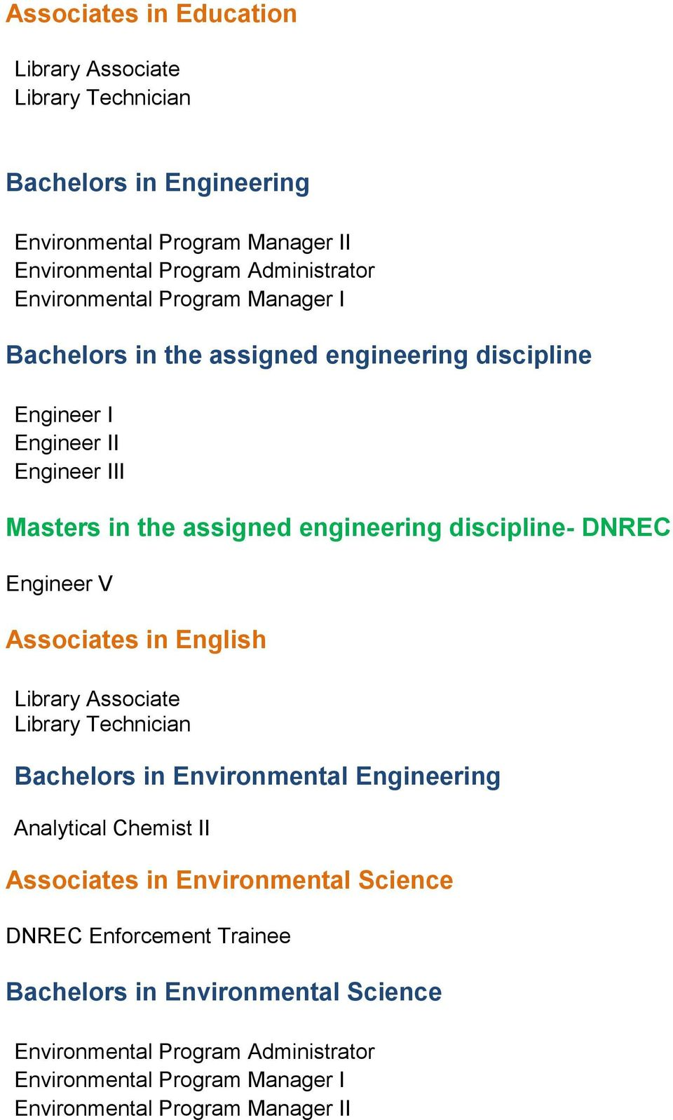 discipline- DNREC Engineer V Associates in English Library Associate Library Technician Bachelors in Environmental Engineering Analytical Chemist II Associates in