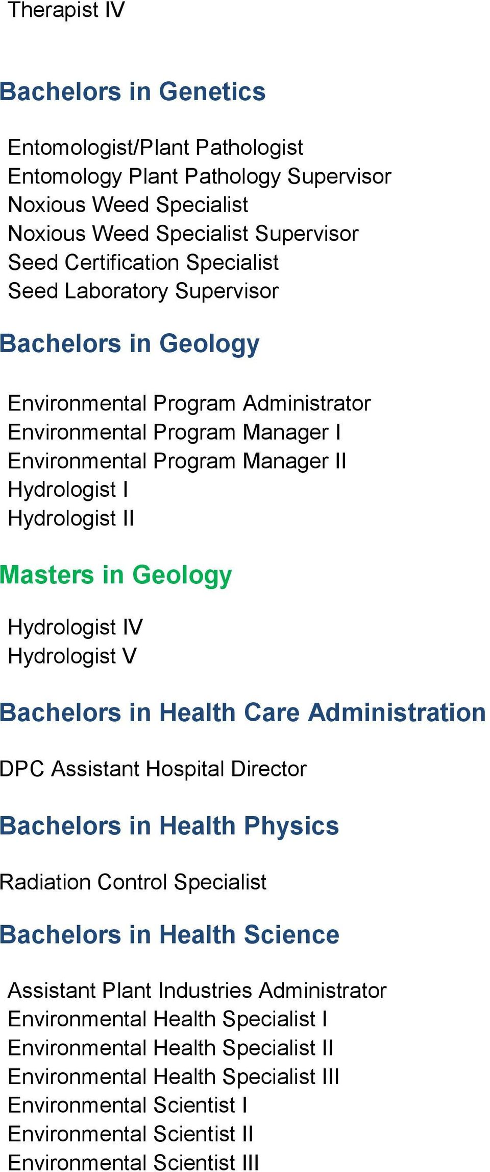 Hydrologist IV Hydrologist V Bachelors in Health Care Administration DPC Assistant Hospital Director Bachelors in Health Physics Radiation Control Specialist Bachelors in Health Science Assistant