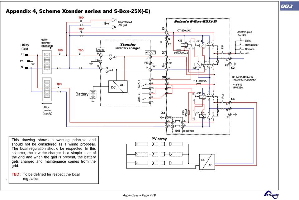 In this scheme, the inverter-charger is a simple user of the grid and when the grid is present, the