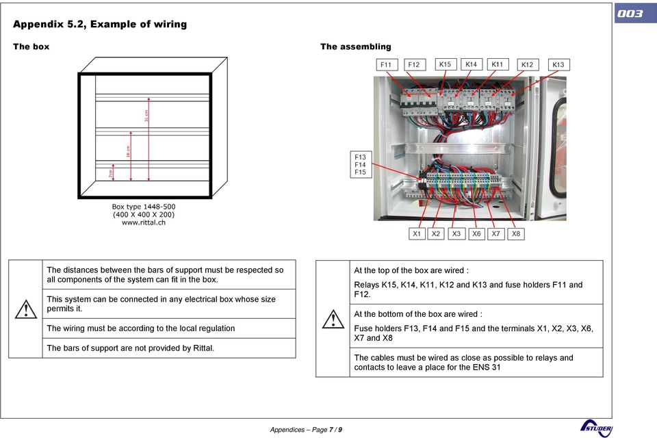 The wiring must be according to the local regulation The bars of support are not provided by Rittal.