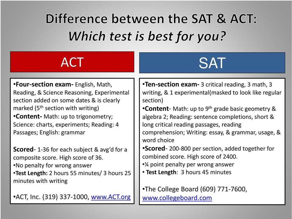 No penalty for wrong answer Test Length: 2 hours 55 minutes/ 3 hours 25 minutes with writing ACT, Inc. (319) 337 1000, www.act.