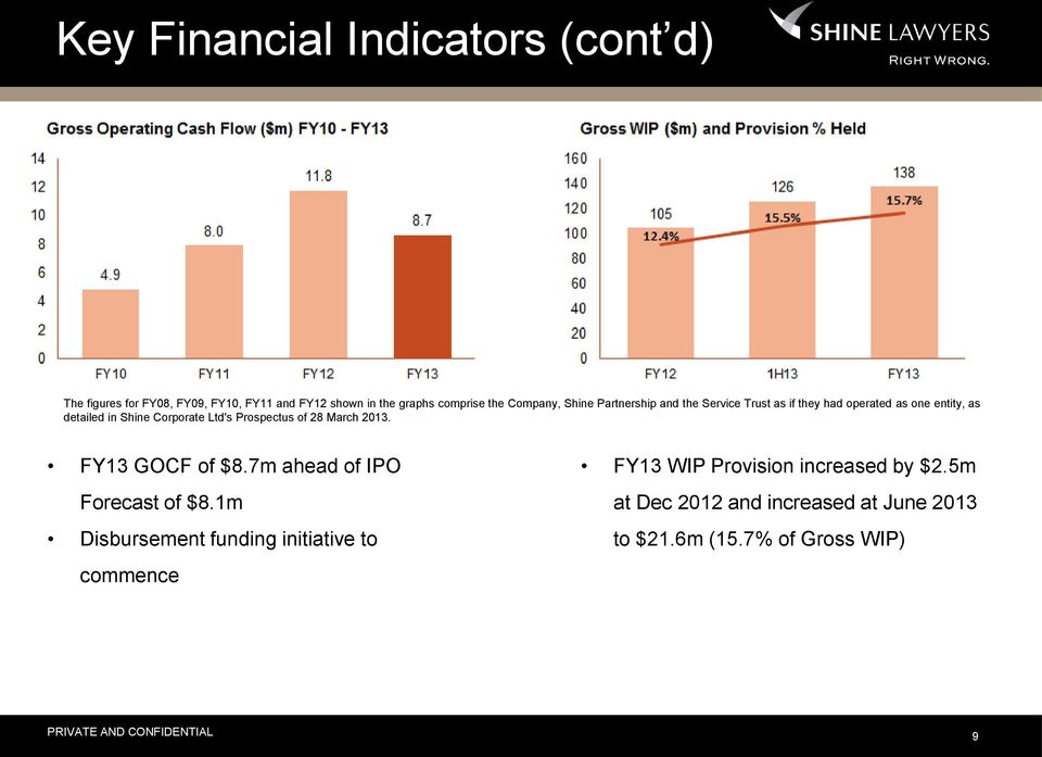 Corporate Ltd's Prospectus of 28 March 2013. FY13 GOCF of $8.7m ahead of IPO Forecast of $8.