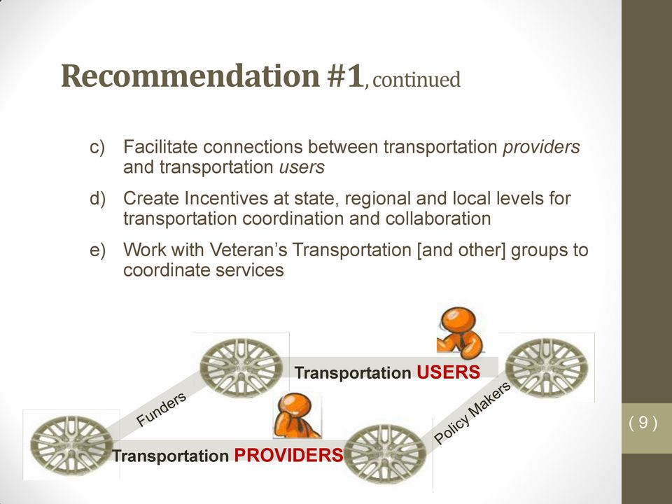 transportation coordination and collaboration e) Work with Veteran s Transportation
