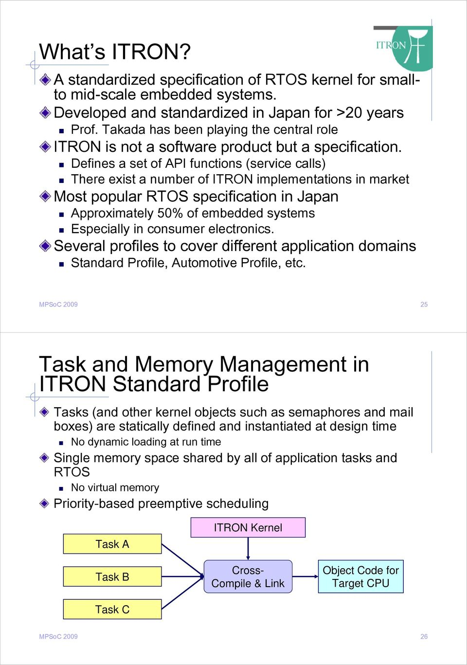 Defines a set of API functions (service calls) There exist a number of ITRON implementations in market Most popular RTOS specification in Japan Approximately 50% of embedded systems Especially in