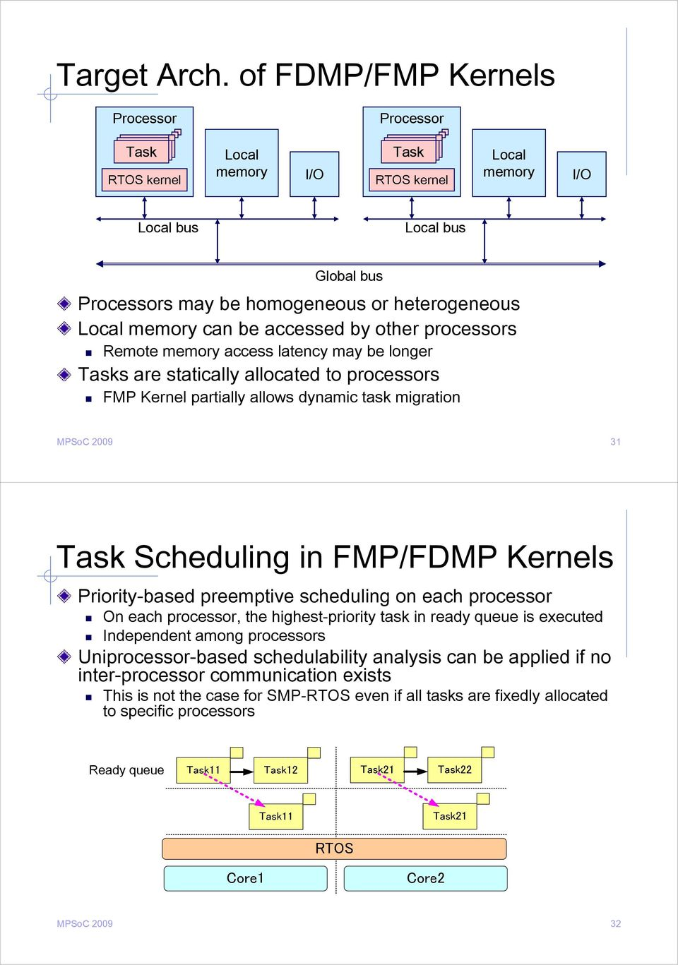 can be accessed by other processors Remote memory access latency may be longer Tasks are statically allocated to processors FMP Kernel partially allows dynamic task migration MPSoC 2009 31 Task
