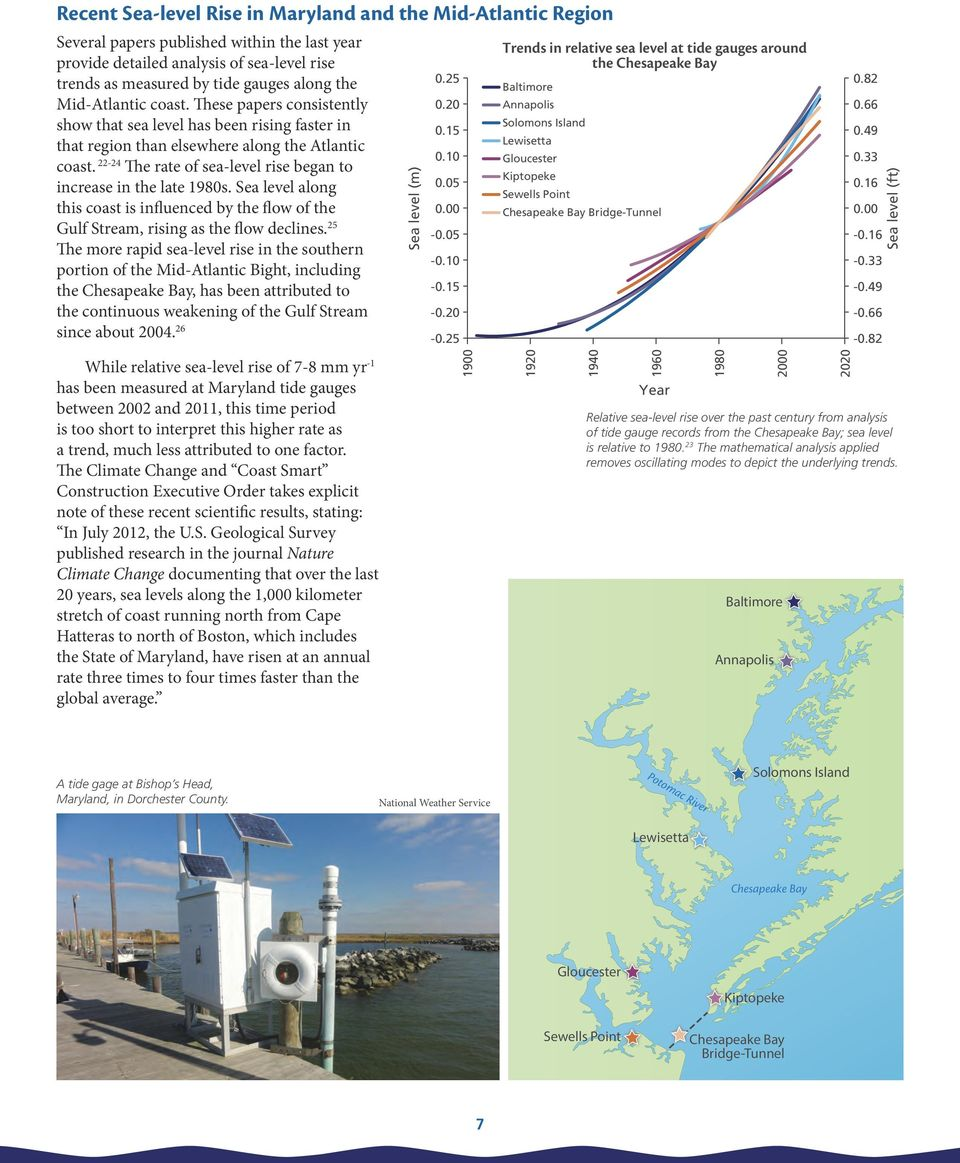 22-24 The rate of sea-level rise began to increase in the late 1980s. Sea level along this coast is influenced by the flow of the Gulf Stream, rising as the flow declines.