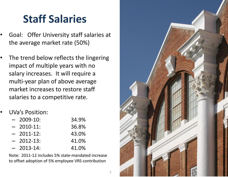 It will require a multi-year plan of above average market increases to restore staff salaries to a competitive rate.