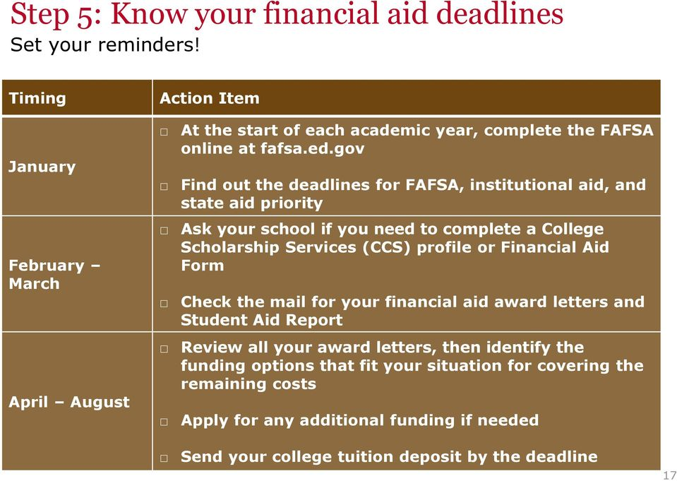gov Find out the deadlines for FAFSA, institutional aid, and state aid priority Ask your school if you need to complete a College Scholarship Services (CCS) profile or