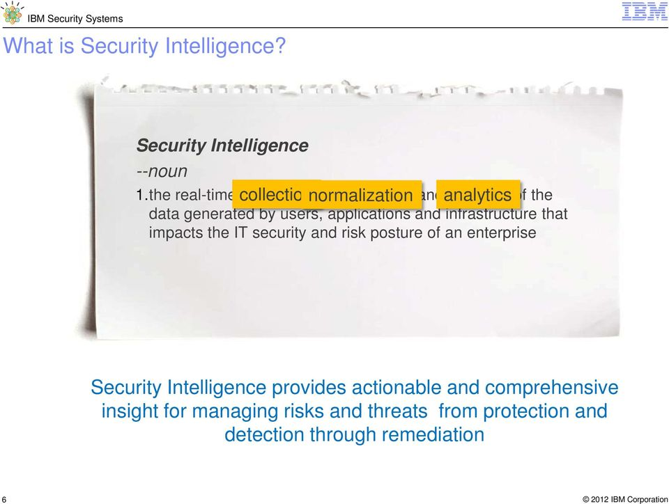 infrastructure that impacts the IT security and risk posture of an enterprise Security Intelligence