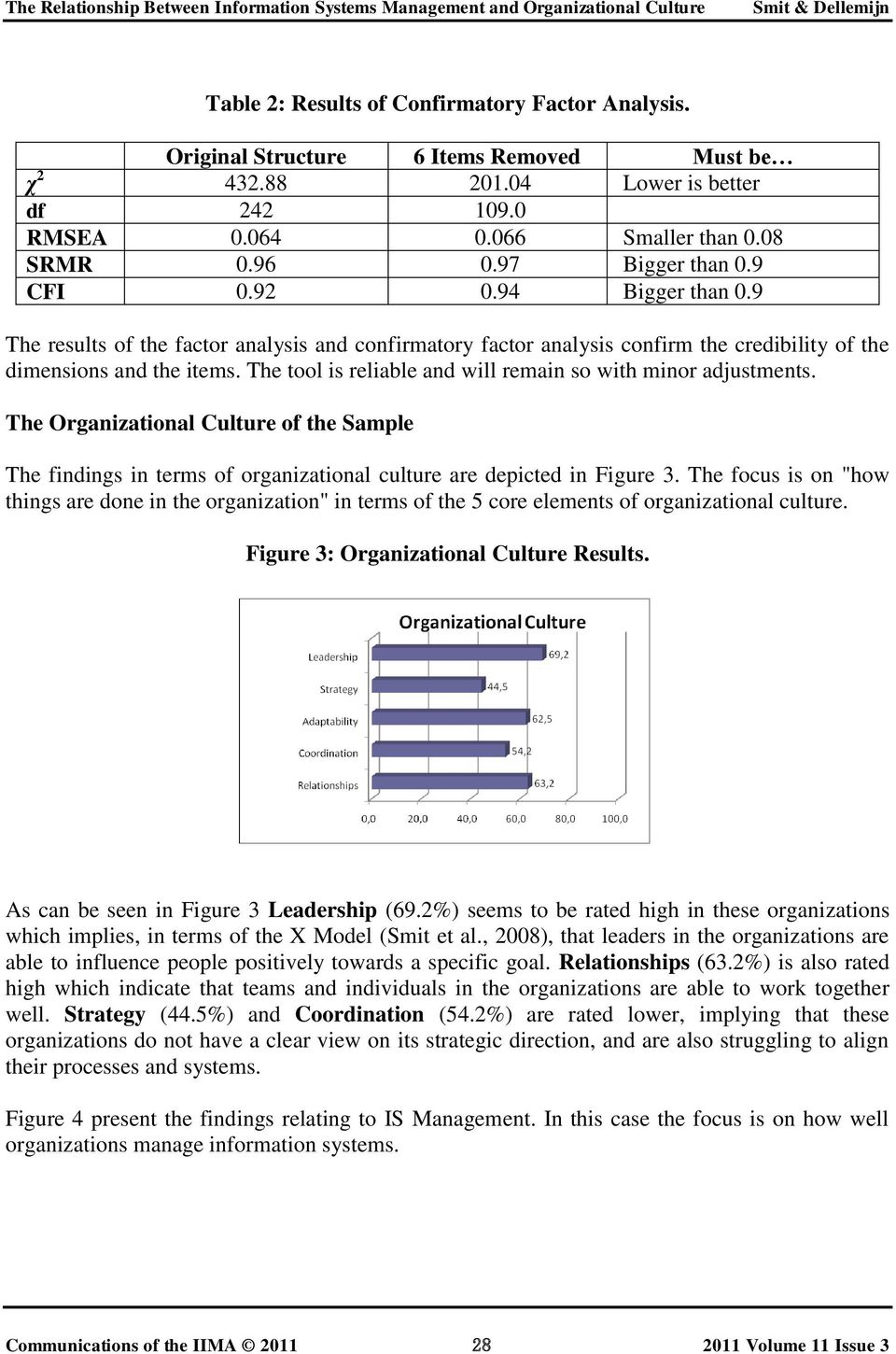 The tool is reliable and will remain so with minor adjustments. The Organizational Culture of the Sample The findings in terms of organizational culture are depicted in Figure 3.