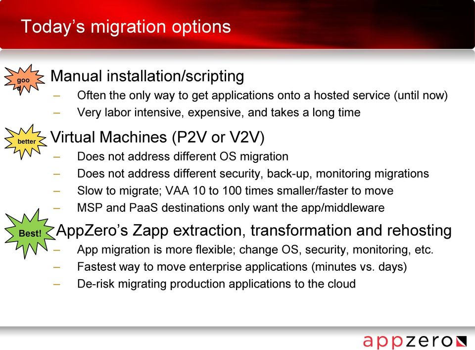 Virtual Machines (P2V or V2V) Does not address different OS migration Does not address different security, back-up, monitoring migrations Slow to migrate; VAA 10 to 100 times