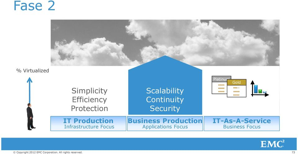 Scalability Continuity Security Business Production