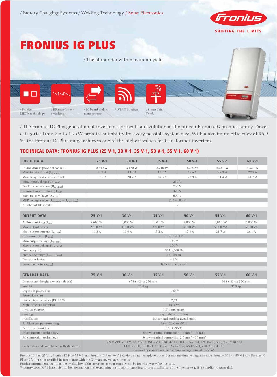proven Fronius IG product family. Power categories from 2.6 to 12 kw promise suitability for every possible system size. With a maximum efficiency of 95.
