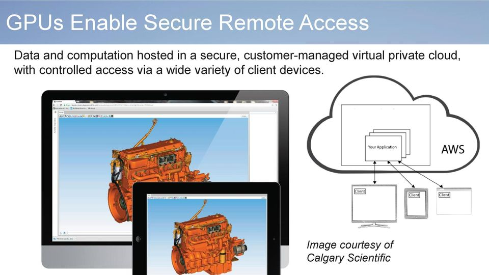 cloud, with controlled access via a wide variety of client