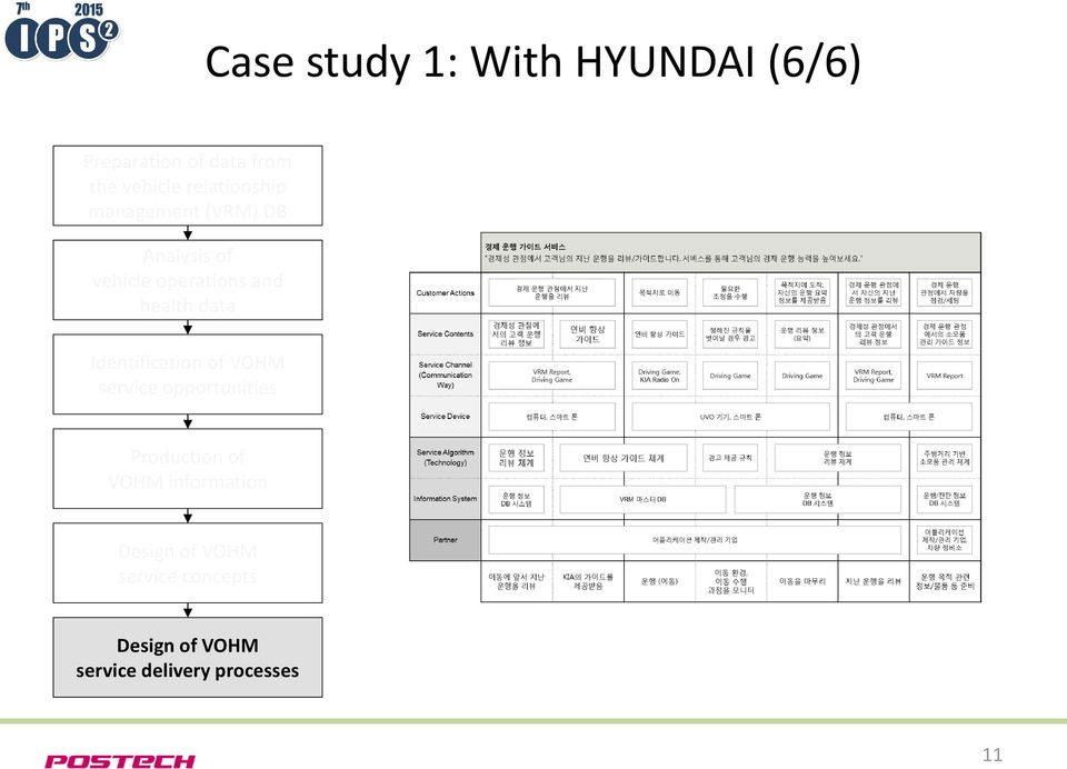design for manufacturing and assembly case study pdf