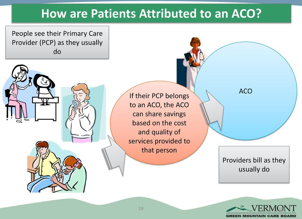 their PCP belongs to an ACO, the ACO can share savings based on the