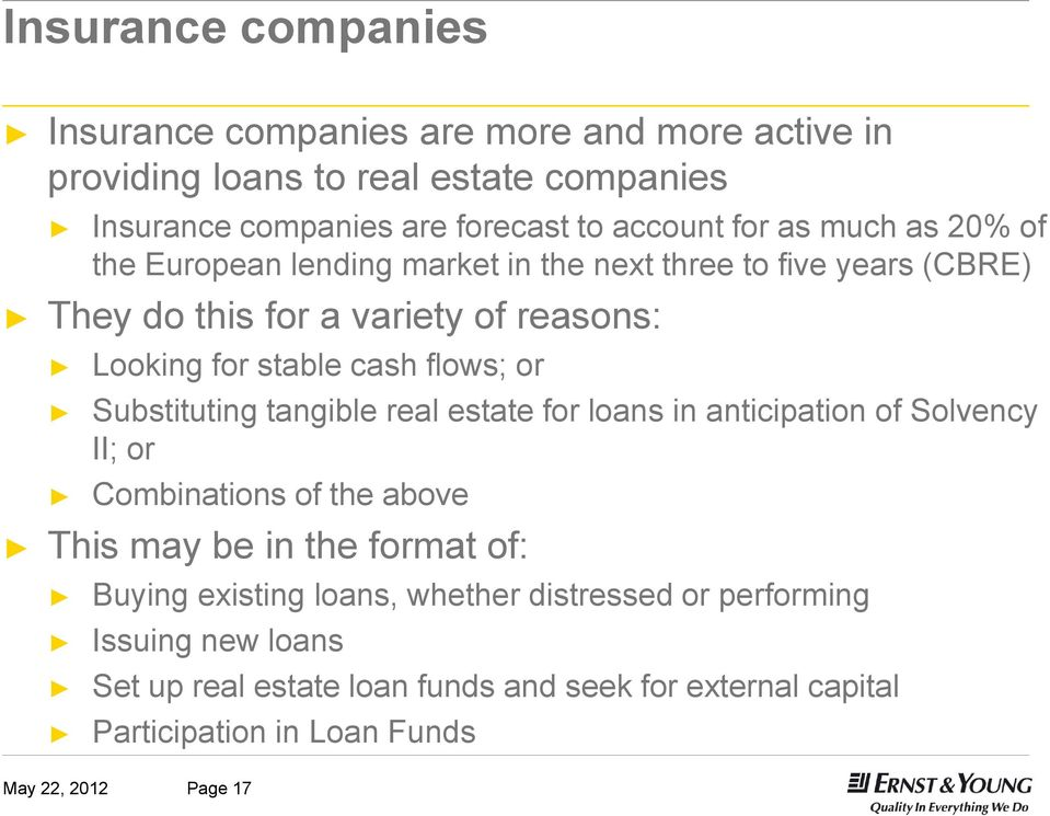 Substituting tangible real estate for loans in anticipation of Solvency II; or Combinations of the above This may be in the format of: Buying existing loans,