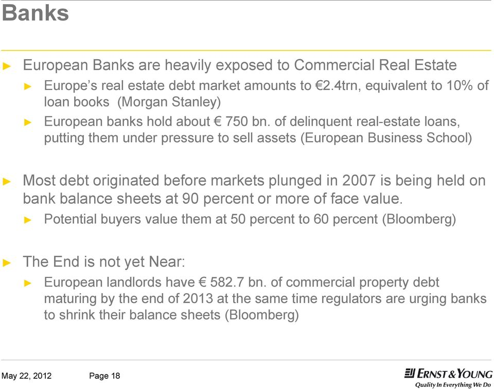 of delinquent real-estate loans, putting them under pressure to sell assets (European Business School) Most debt originated before markets plunged in 2007 is being held on bank