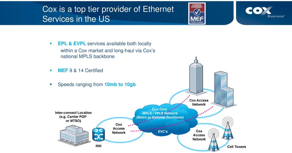 Cox market and long-haul via Cox s national MPLS