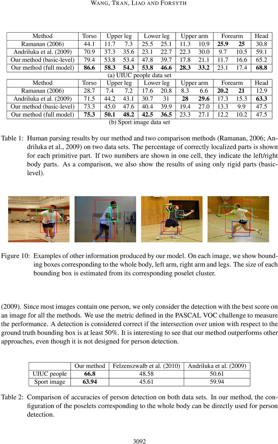 8 (a) UIUC people data set Method Torso Upper leg Lower leg Upper arm Forearm Head Ramanan (2006) 28.7 7.4 7.2 17.6 20.8 8.3 6.6 20.2 21 12.9 Andriluka et al. (2009) 71.5 44.2 43.1 30.7 31 28 29.6 17.