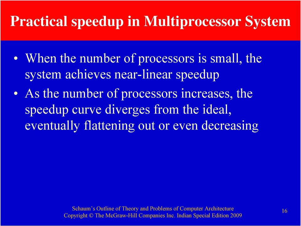As the number of processors increases, the speedup curve
