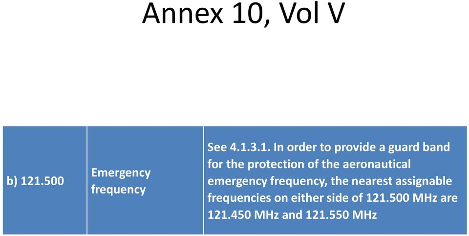 1.500 Emergency frequency See 4.1.3.1. In order to provide a