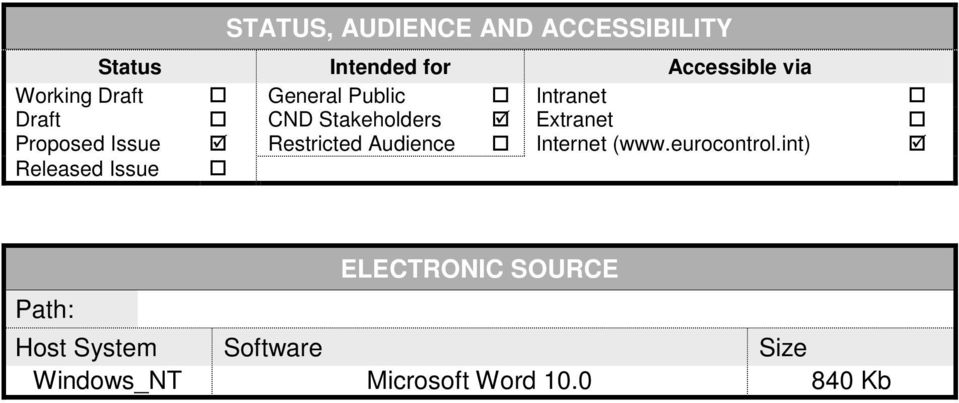 Proposed Issue Restricted Audience Internet (www.eurocontrol.