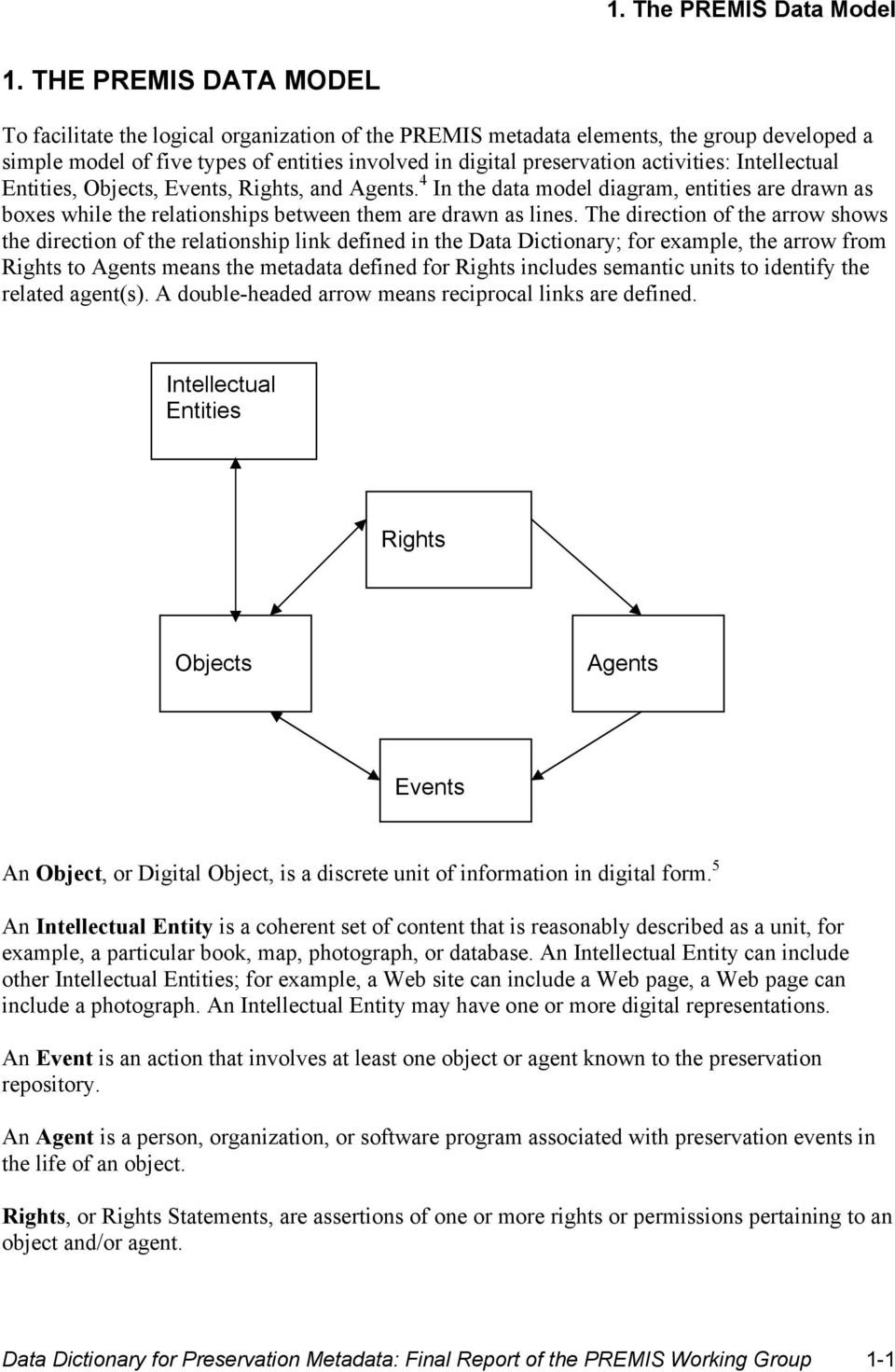 Intellectual Entities, Objects, Events, Rights, and Agents. 4 In the data model diagram, entities are drawn as boxes while the s between them are drawn as lines.