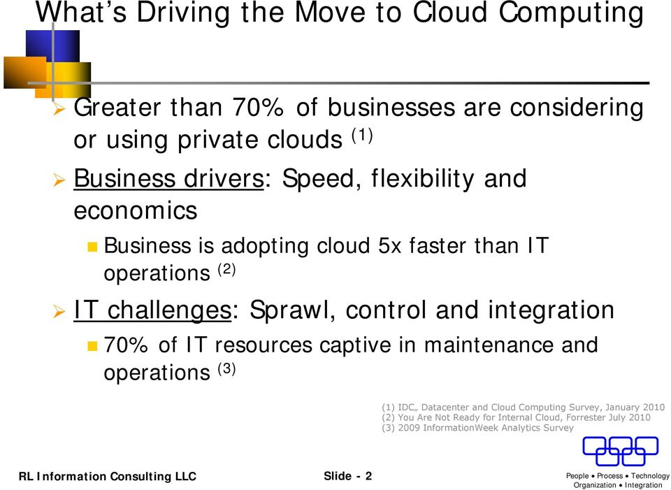 integration 70% of IT resources captive in maintenance and operations (3) (1) IDC Datacenter and Cloud Computing Survey, January 2010