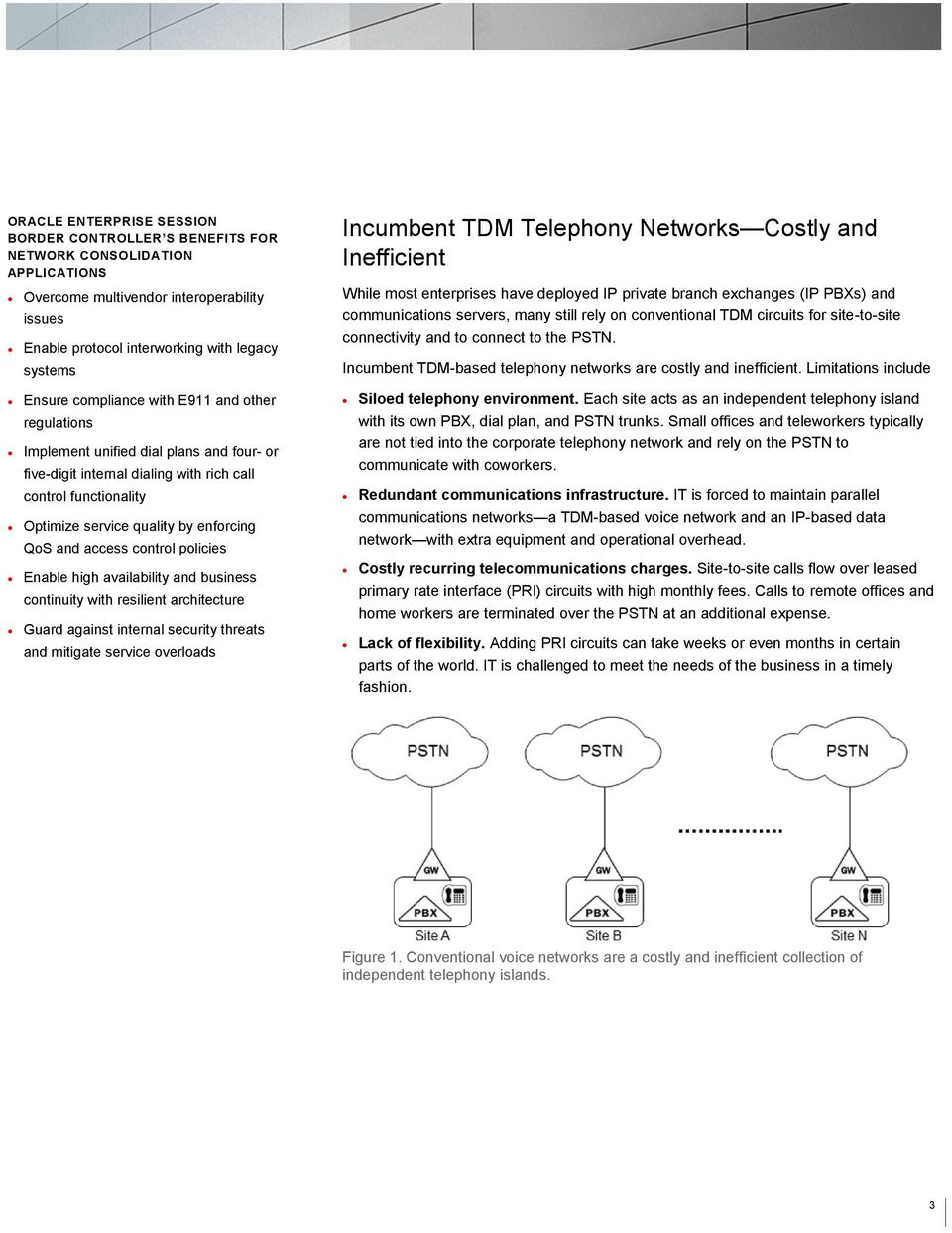 site-to-site connectivity and to connect to the PSTN. Incumbent TDM-based telephony networks are costly and inefficient.