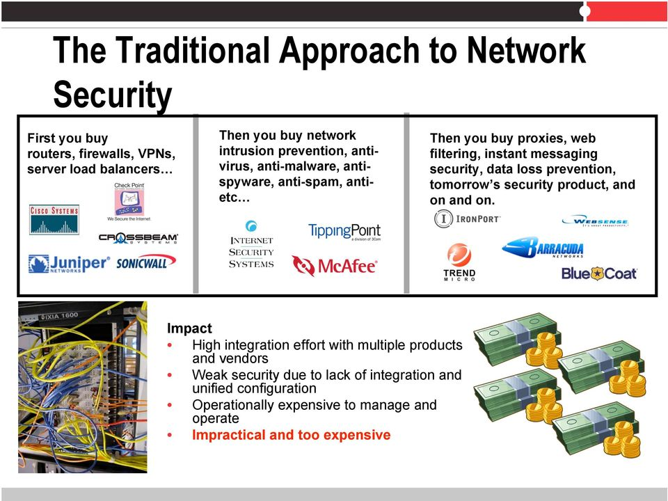 security, data loss prevention, tomorrow s security product, and on and on.