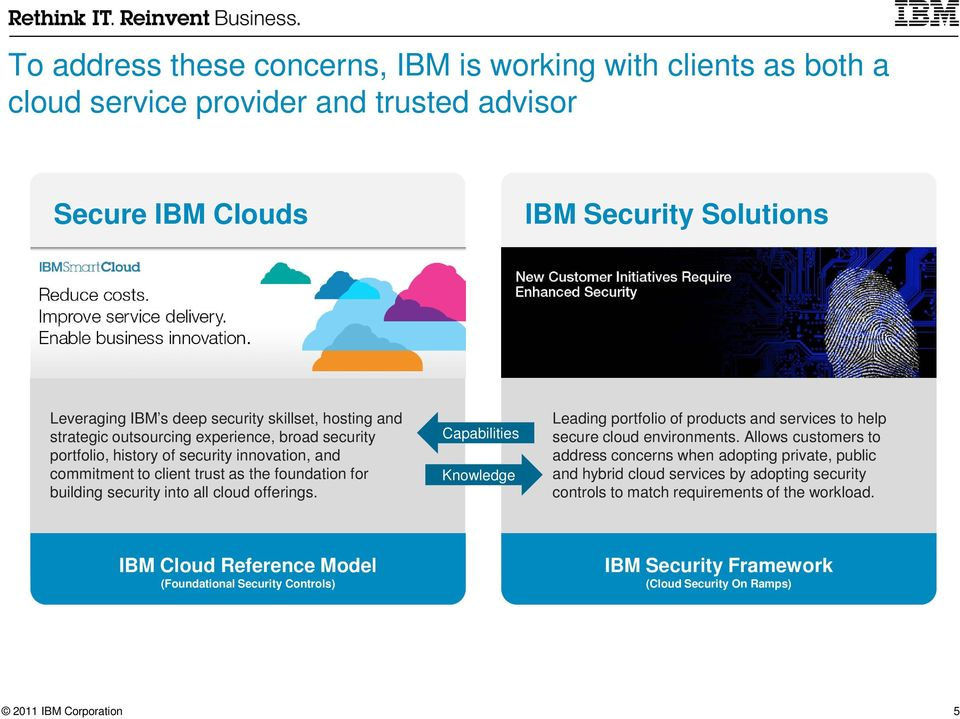 offerings. Capabilities Knowledge Leading portfolio of products and services to help secure cloud environments.