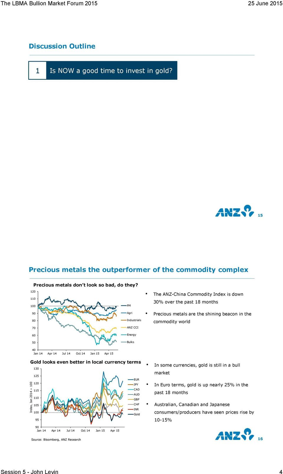 12 11 9 8 7 6 PM Agri Industrials ANZ CCI Energy The ANZ-China Commodity Index is down 3% over the past 18 months Precious metals are the shining beacon in the commodity world 5 Bulks 4 Jan 14 Apr 14