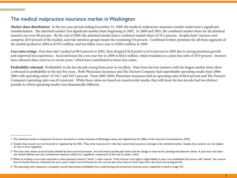By the end of 2009, the admitted market had a combined market share of 70.1 percent. Surplus lines 2 insurers now comprise 20.9 percent of the market, and risk retention groups insure the remaining 9.