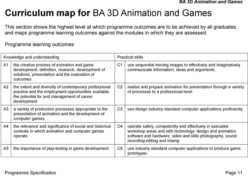 Programme learning outcomes Knowledge and understanding A1 A2 A3 A4 the creative process of animation and game development: definition, research, development of solutions, presentation and the