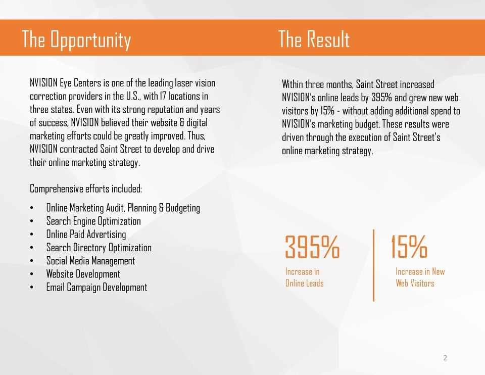 Thus, NVISION contracted Saint Street to develop and drive their online marketing strategy.