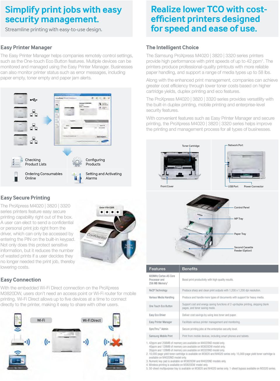 Multiple devices can be monitored and managed using the Easy Printer Manager.