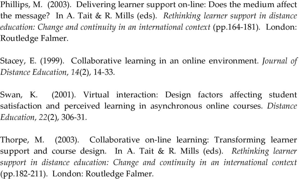 Collaborative learning in an online environment. Journal of Distance Education, 14(2), 14-33. Swan, K. (2001).