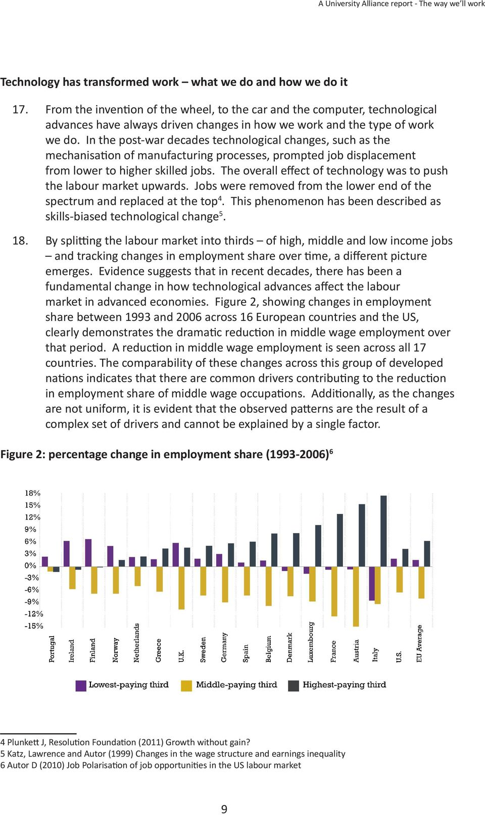In the post-war decades technological changes, such as the mechanisation of manufacturing processes, prompted job displacement from lower to higher skilled jobs.