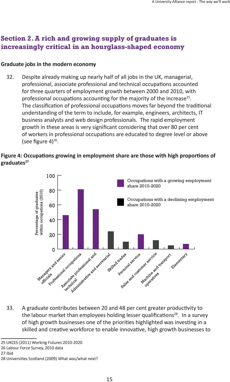and 2010, with professional occupations accounting for the majority of the increase 25.