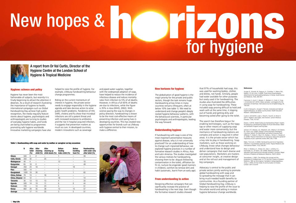 As a result of research illustrating the importance of hygiene to health, international campaigns such as Global Handwashing Day achieve high public recognition, the media regularly feature stories