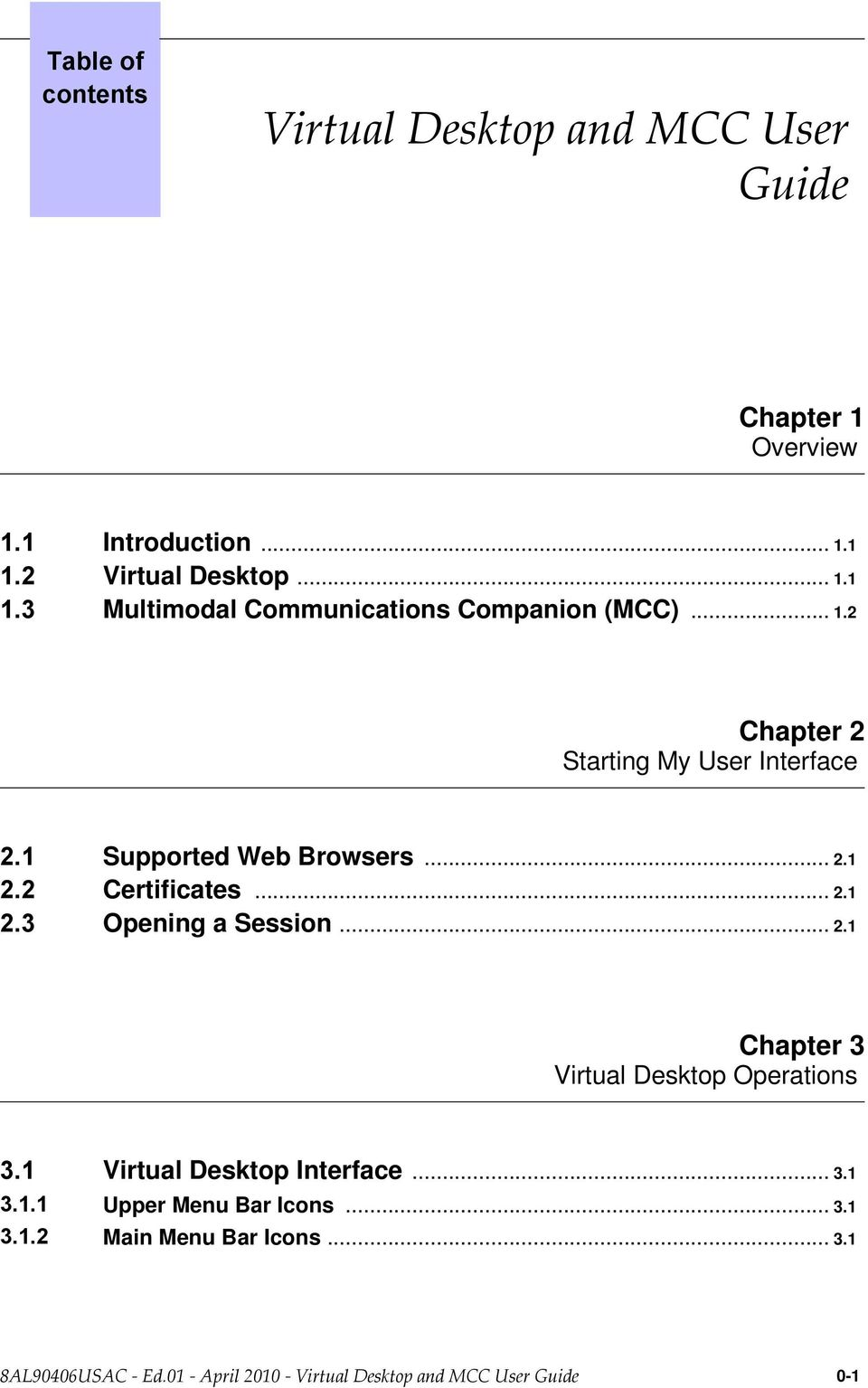 .. 2.1 Opening a Session... 2.1 Chapter 3 Virtual Desktop Operations Virtual Desktop Interface.