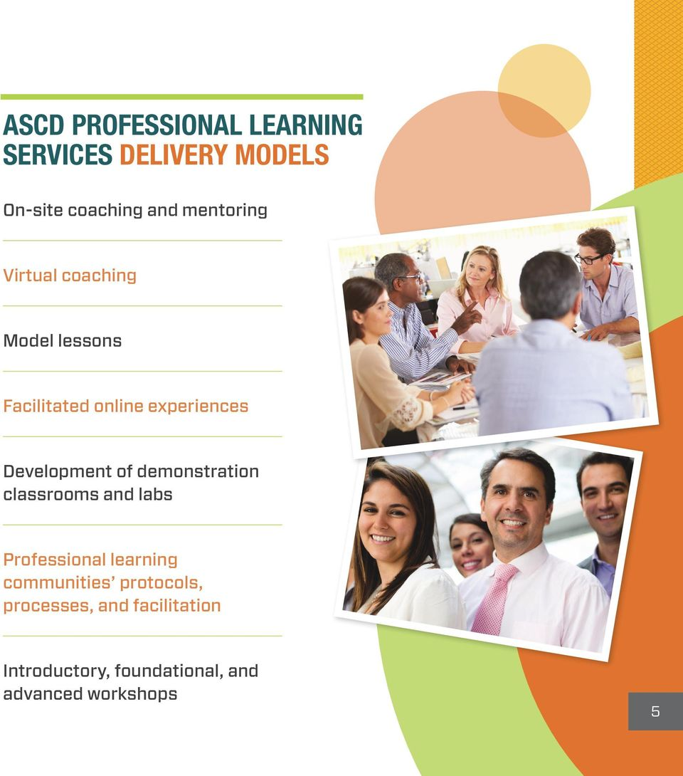 Development of demonstration classrooms and labs Professional learning
