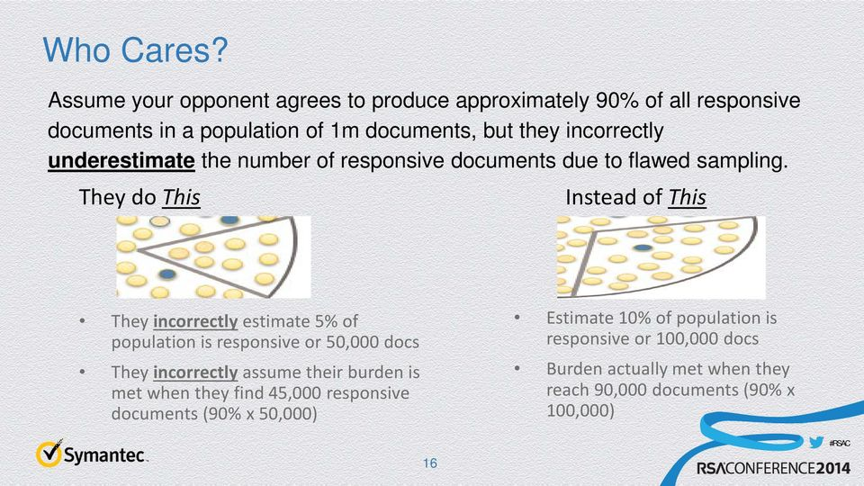 underestimate the number of responsive documents due to flawed sampling.