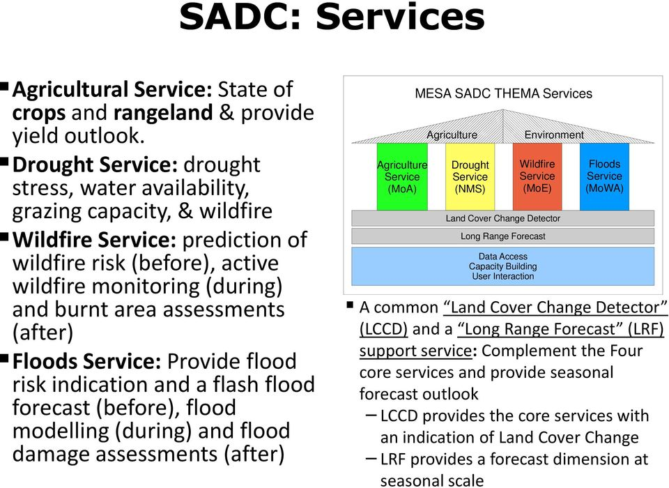(after) Floods Service:Provide flood risk indication and a flash flood forecast (before), flood modelling (during) and flood damage assessments (after) Agriculture Service (MoA) MESA SADC THEMA