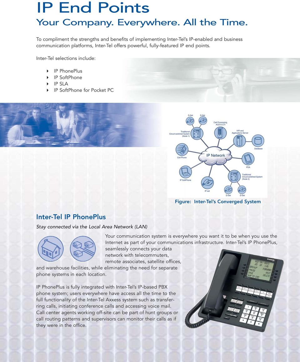 Inter-Tel selections include: IP PhonePlus IP SoftPhone IP SLA IP SoftPhone for Pocket PC Inter-Tel IP PhonePlus Stay connected via the Local Area Network (LAN) Your communication system is
