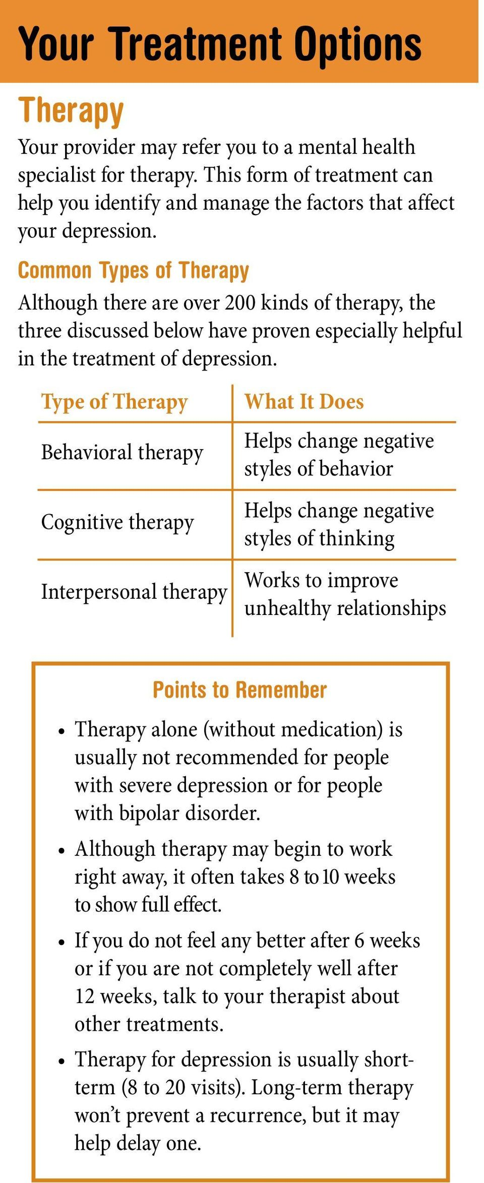 Type of Therapy Behavioral therapy Cognitive therapy Interpersonal therapy What It Does Helps change negative styles of behavior Helps change negative styles of thinking Works to improve unhealthy